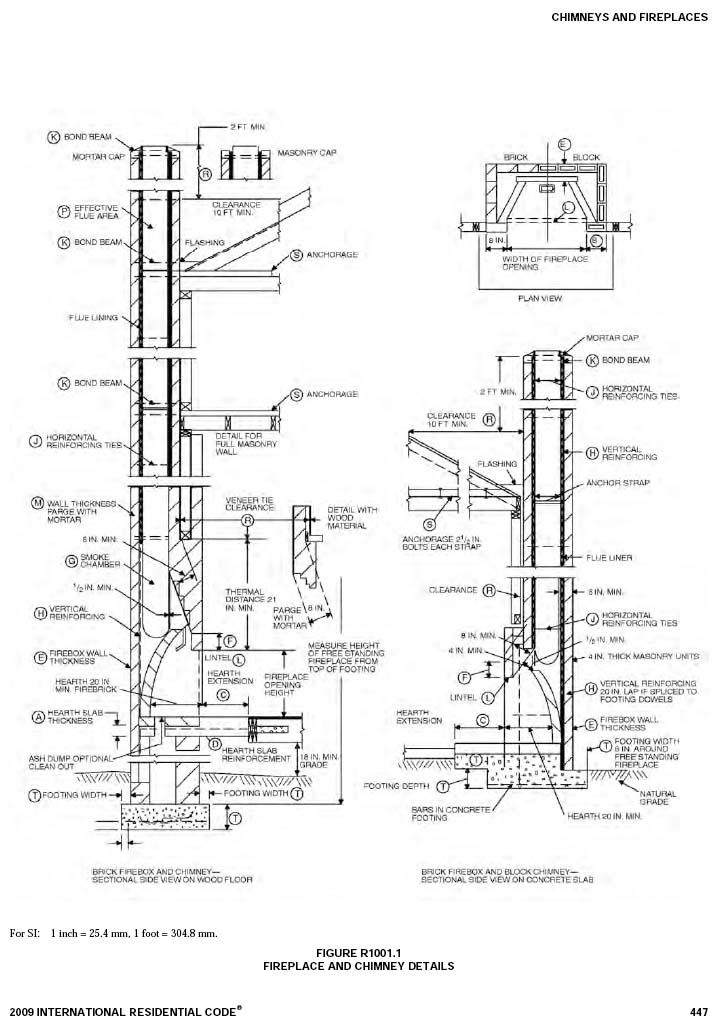 solar chimney diagram skylight diagram