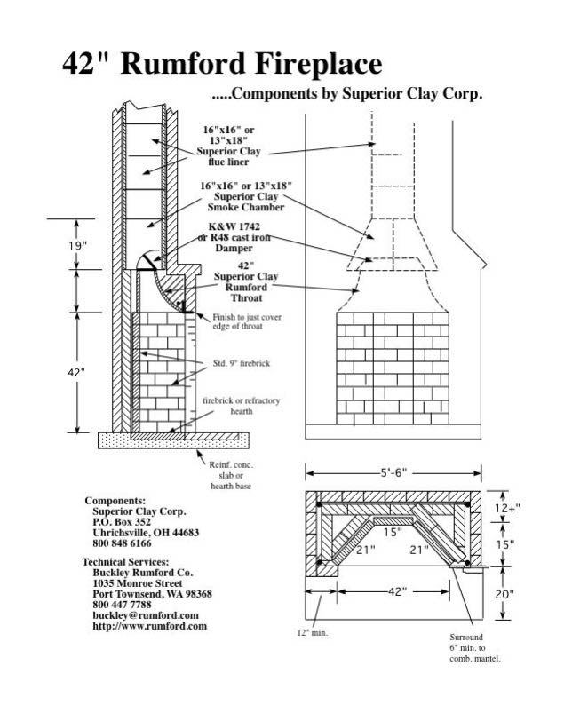 Rumford Fireplace Plans Instructions, Outdoor Fireplace Plans Free